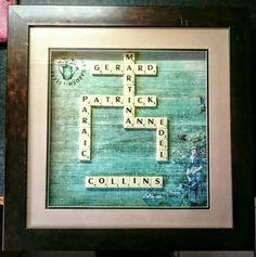 Scrabble tiles. Family names.