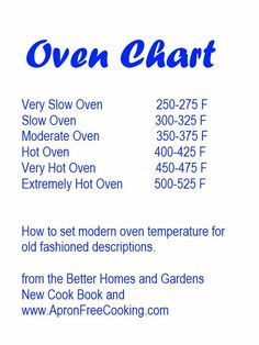 """Know what temperature to set the oven when using an old fashioned recipe that calls for a """"Slow Oven"""".  www.ApronFreeCooking.com"""