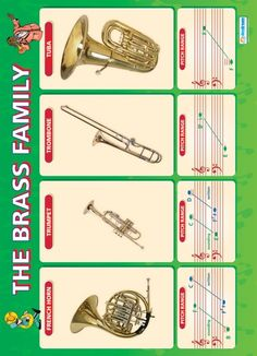 The Brass Family | Music Educational School Posters