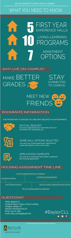 What you need to know about living on campus at #Baylor.