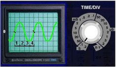 Materi web guru online BJGP-Rizal kali ini adalah cara menghitung frekuensi dengan Osiloskop. Setelah kemaren kita kupas tuntas mengenai menghitung Amplitudo dengan Osiloskop sekarang kita lanjutkan dengan pembahasan tentang menggunakan osiloskop untuk mengukur frekuensi, materi ini sangat berguna bagi siswa SMK yang akan melakukan ujian teori dan ujian prakti kejuruan teknik audio video atau serumpunnya. …