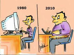 Man and machine evolution