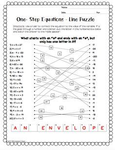 Using Multiplication Solving TwoStep Equations