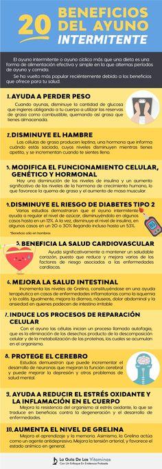 puede ayudar el ayuno con diabetes