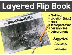 Nuu-Chah-Nulth Research Writing Flip Book: Canadian First Nations Research Writing, Location Map, First Nations, Historical Photos, Flipping, Teacher, Student, Learning, Books