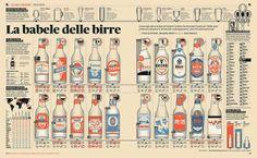 la babele delle birre