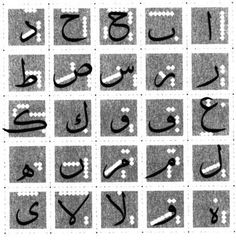 Nizam Al-Nuqat (system of the dots) in Arabic Caligraphy. نظام النقط في الخط العربي