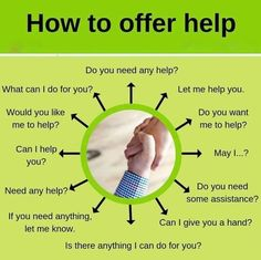 Need any help? English Grammar Rules, Teaching English Grammar, English Sentences, English Vocabulary Words, English Phrases, English Idioms, English Language Learning, English Learning Spoken, English Speaking Skills