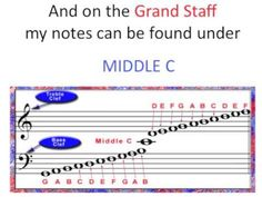 Teaching the names of the Bass clef notes
