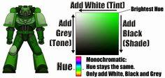 Wargaming Tradecraft: Colour Theory: Monochromatic