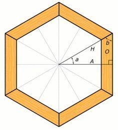 Understanding Angles! For more woodworking tips visit http://www.handymantips.org/category/woodworking/