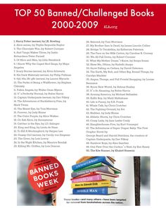 top 50 banned books 2000-2009 created for my Banned Books display
