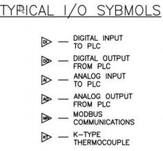Interpreting Piping and Instrumentation Diagrams-Symbology Control Engineering, Chemical Engineering, Electronic Engineering, Mechanical Engineering, Piping And Instrumentation Diagram, Lead Sheet, College Classes, Knowledge, Coding