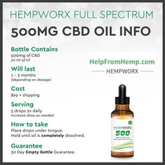 Hemp Oil for Dogs and Cats - 3000 MG Full Spectrum Organic Hemp Extract for Pets, Anxiety Calming Separation & Treats Natural Pain Relief - Supports Hip & Joint Health - Omega 6 & 9 Endocannabinoid System, Mental Issues, Cbd Hemp Oil, Cannabis Oil, Cannabis News, Over Dose, Medical Marijuana, Marijuana Facts, Pain Relief