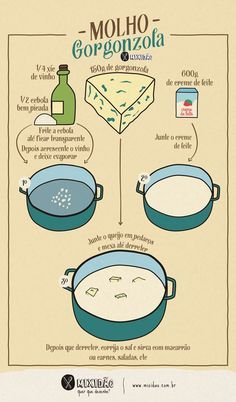 Receita ilustrada de molho gorgonzola, uma receita que serve de acompanhamento de vários pratos e é muito fácil e rápida de preparar. Ingredientes: creme de leite, queijo gorgonzola, cebola e vinho.
