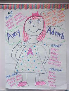 Amy Adverb is friends with Alex Adjective and Vicky Verb but not with Nick Noun. She is always sticking her nose in Vicky's business trying to keep up with when, where, how, and how often Vicky does things.