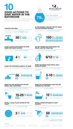 1000 images about ahorro de agua on pinterest graphic for Top 10 ways to conserve water