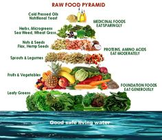 RawSome - The Awesome 1 Week Raw Food Challenge vegetarian meals healthy vegetarian recipes easy vegan recipes beginner vegan protein pancakes vitamix soup recipes healthy fenugreek roasted beets lunch idea for teens cute lunch ideas for kids Raw Vegan Recipes, Vegan Foods, Vegan Vegetarian, Healthy Recipes, Vegan Raw, Healthy Snacks, Diet Foods, Easy Recipes, Raw Vegan Dinners