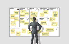 O que é Modelo de Negócios