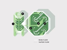HOW TO PERFECT PLONK Three high tech processes for boosting a wine's flavor, color, and bouquet. Spinning Cone Column #wine #winery