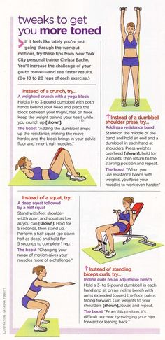 Exercises To Perform For Lower Back Pain Caused By A