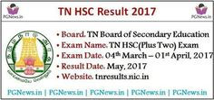 Indian Government, Government Jobs, Result Date, Railway Jobs, Bank Jobs, Counselling, Names, Tech, Education
