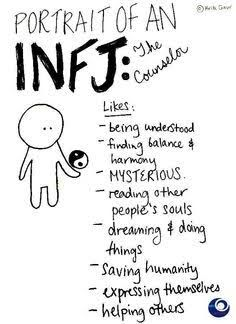 Image result for INFJ