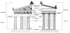 Typical Greek Temple