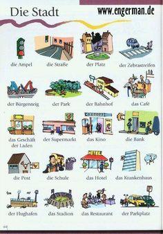 Study German, Learn German, Learn English, German Grammar, German Words, German Language Learning, Learning Spanish, Spanish Sentences, Spanish Vocabulary
