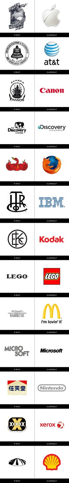 The first logos of big companies compared to their current logos...that takes the pressure of my new company logo!