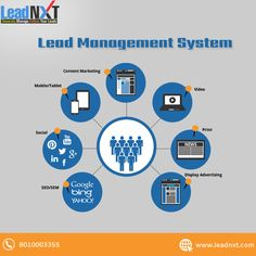 LeadNXT is a powerful business lead generation system that helps to generate new business leads, capture, manage and convert leads into definite sales. Lead Management, Seo Sem, Display Advertising, Lead Generation, Content Marketing, Led, Phone, Telephone, Inbound Marketing
