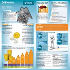 Great info to help people decide whether or not to refinance their home