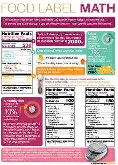 Now you can teach your students and clients all about the math of the food label. A tiny bit of math knowledge can go a long way towards making better decisions in the grocery store. This Food Label Math tearpad matches this Food Label Math poster. Calendula Benefits, Matcha Benefits, Lemon Benefits, Coconut Health Benefits, Nutrition Education, Nutrition Tips, Health Tips, Health And Wellness, Proper Nutrition