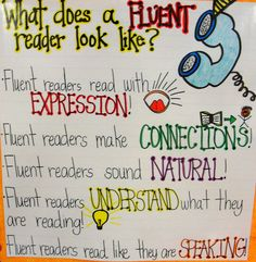 Poster to show what fluent reading sounds like