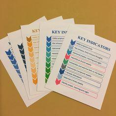 New key indicators