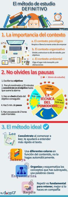 Elaborando diagramas con Cacoo ~ Orientación en Galicia
