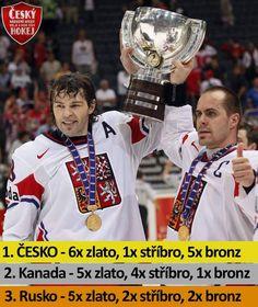 https://www.facebook.com/Cesky.narodni.sport.je.hokej/photos/a.148202465205796.26989.127065197319523/1181458965213469/?type=1