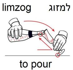 to pour #hebrew