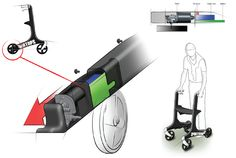 Electrical rollator