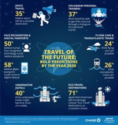 FINAL_infographic_Chase_Marriott_Survey_Future_of_Travel_Copyright_FINAL