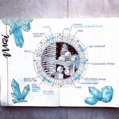 ould you consider a round monthly log? We think this idea is genius, paired with 's mad art skills (where have you been Bullet Journal Junkies, Bullet Journal Inspo, Bullet Journal Spread, Bullet Journal Layout, Bullet Journal Ideas Pages, Bujo, Planner Doodles, Bullet Journal How To Start A, Journaling