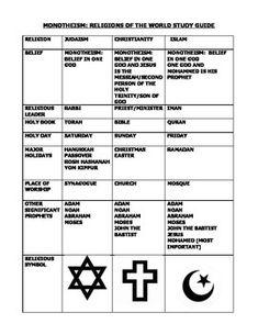 judaism vs christianity essay