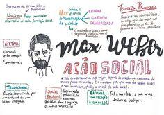 Mapa Mental de Filosofia : Max Weber College Notes, School Notes, Study Help, Study Tips, Pierre Bourdieu, Mental Map, Study Techniques, Study Organization, Study Journal