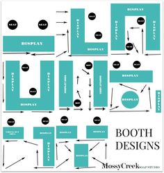 The first time I designed a booth in a craft show it was awful, it didn't match and I had the worst location. The next year I reviewed my booth design and made some major changes. Having the corr…