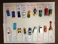 "feelings parking lot. This would be a great way to show kids that they can leave their feelings ""parked"" or they can do x,y,z to get to another feeling!"