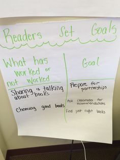 Setting goals based on what works and doesn't work while reading!