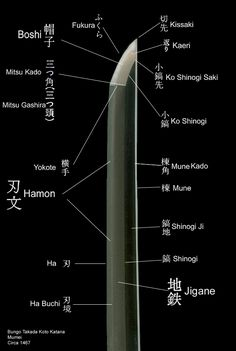 "General terms used to study Katana.  We have an attacking thumb drive ""fist"" called ""Boshi ken"" in Bujinkan. Now I see why."