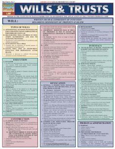 Wills & Trusts, EDUCATİON, This guides gives you an overview of the will & trust structures. It is a great tool for law students or anyone looking to gain knowledge on th. Funeral Planning Checklist, Family Emergency Binder, When Someone Dies, Last Will And Testament, After Life, Life Plan, Life Organization, Organizing Paperwork, Law School