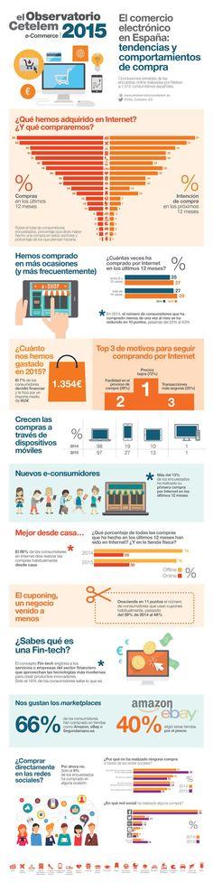 Comercio electrónico en España: tendencias y comportamientos #infografia #ecommerce