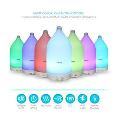 Aiho Essential Oil Diffuser,100ml Aromatherapy Air Humidifier,Ultrasonic Whisper Quiet Cool Mist with Adjustable 7 Color LED Night Light & 2 Mist Mode Waterless Auto-off Surprise Present for Festivals